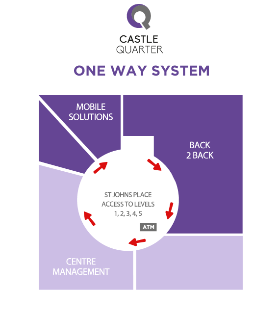 One Way System level 3